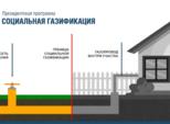 Социальная газификация в Петербурге